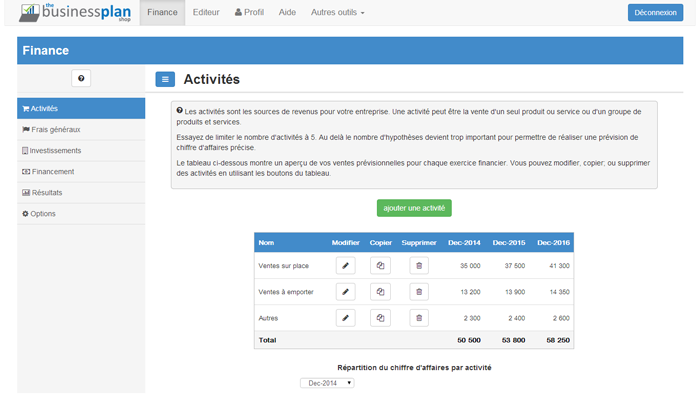 business plan en ligne